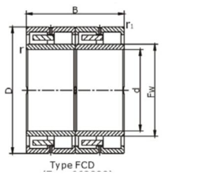 Best FC 3650156/672836 Cylindrical Roller Bearing suppliers