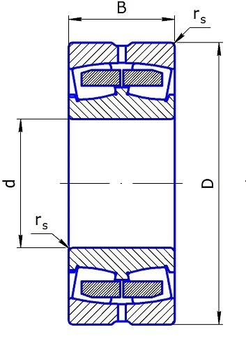 30031/600XN radial spherical double row roller bearings 600*870*200