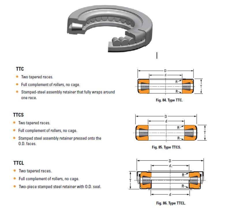T208 Thrust Tapered Roller Bearings 2.072x3.672x1.062 inch