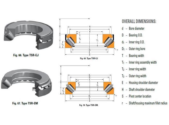 29496EM Thrust Spherical Roller Bearings 480x850x224 mm