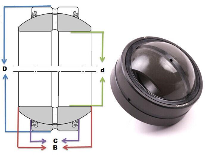 GEH 80 ES-2LS bearings Manufacturer, Pictures, Parameters, Price, Inventory status.