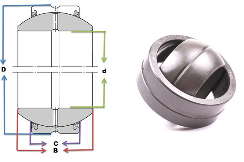 GEH 20 ES-2RS bearings Manufacturer, Pictures, Parameters, Price, Inventory status.