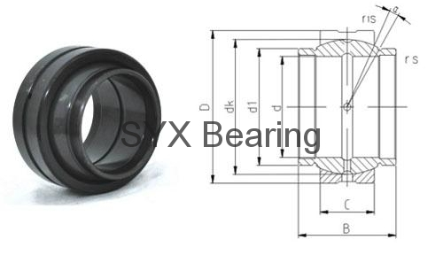 spherical plain bearing GEEM25ES-2RS