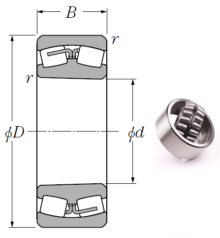 22264BK Spherical Roller Bearings 320*580*150mm