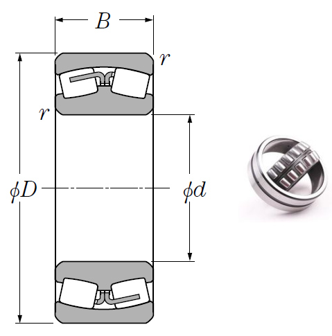 22344B Spherical Roller Bearings 220*460*145mm