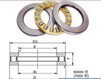 China supplier 812/560 old type 92/560 cylindrical roller thrust bearing size 560x750x150mm
