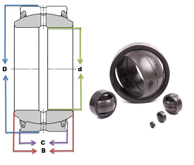 GEZ 106 ES-2RS bearings Manufacturer, Pictures, Parameters, Price, Inventory status.