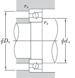 bearings HAR934C