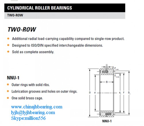 NNU49/800MAW33 bearing 800x1060x258 mm