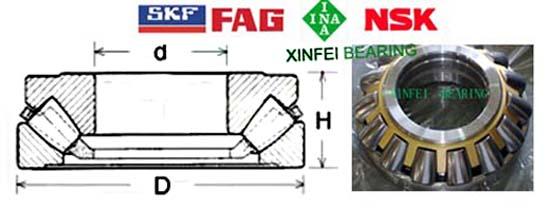 29252E, 29252-E1-MB thrust roller bearing 260x360x60mm