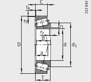 K25577-25523 bearing 42.875X82.931X25.4mm