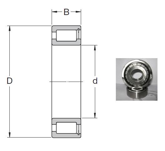 NCF 3068 CV Cylindrical Roller Bearings 340*520*133mm
